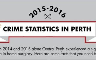Poster For 2015 And 2016 Crime Statistics In Perth